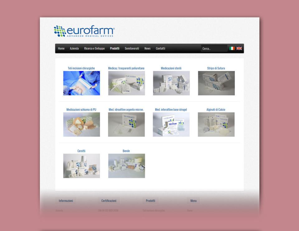 Sviluppo siti ecommerce catania